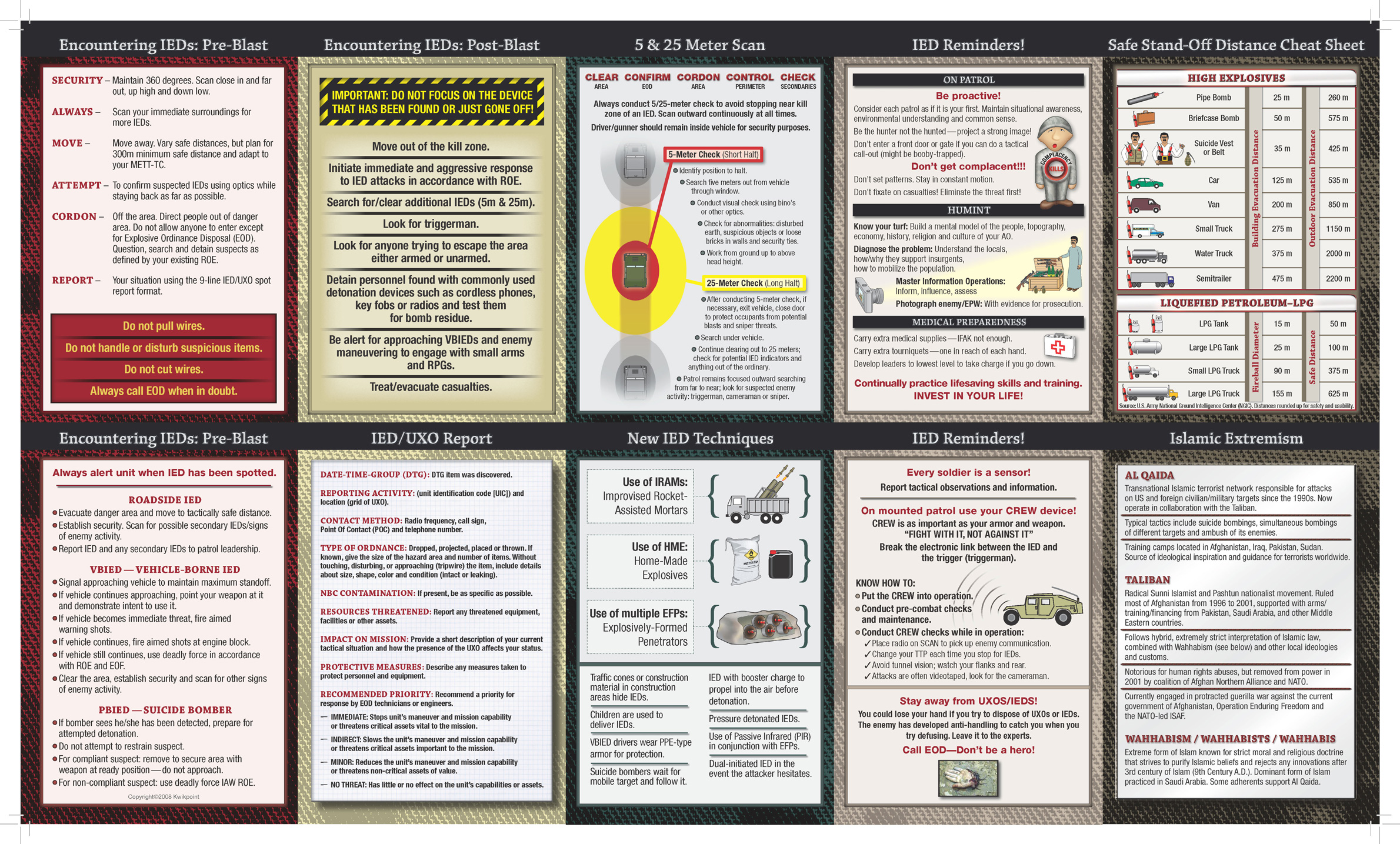 ref guide Read reviews, compare customer ratings, see screenshots, and learn more about ref guide for essential oils download ref guide for essential oils and enjoy it on your iphone, ipad, and ipod.