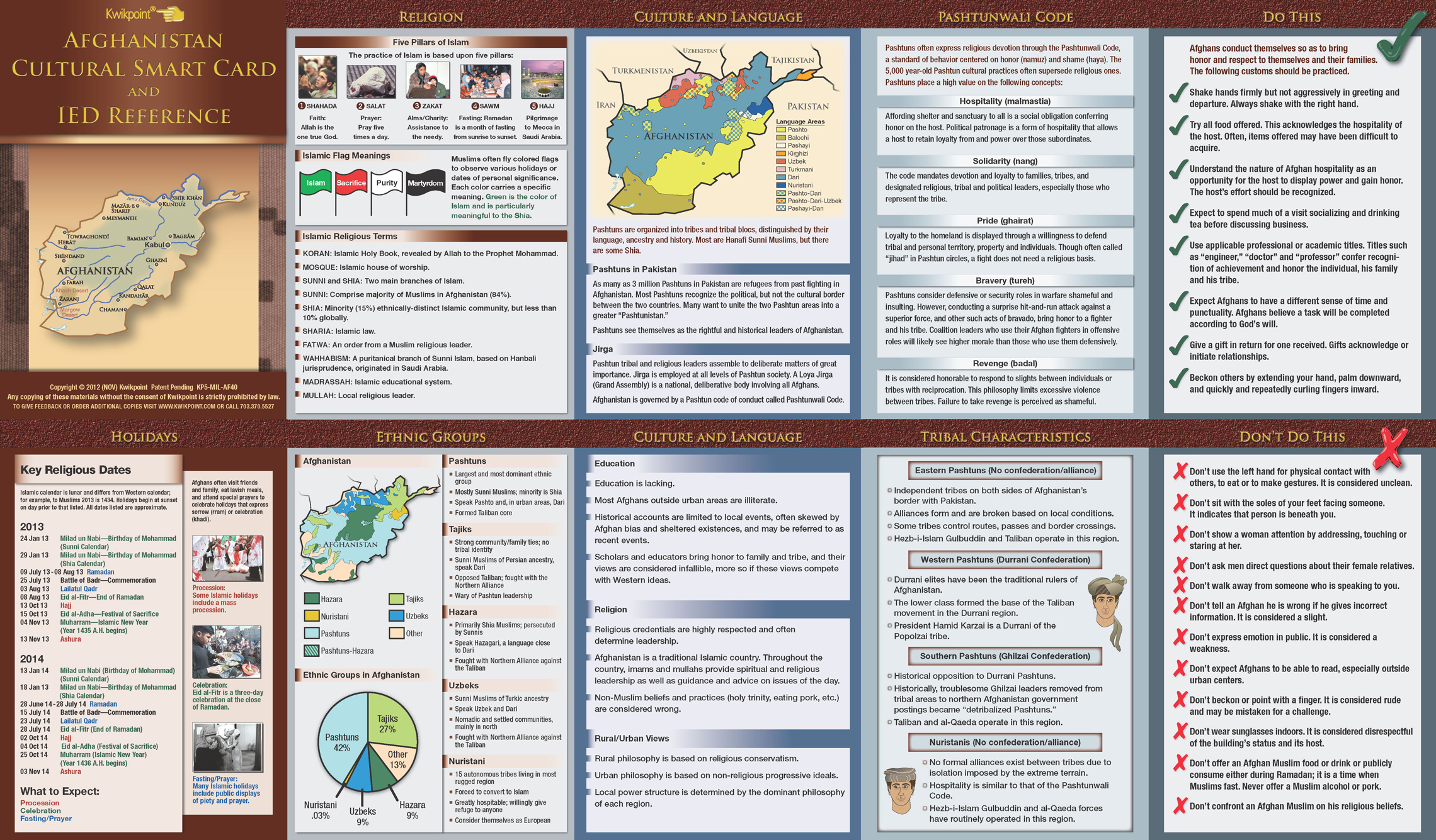 Afghanistan Language Kit - Kwikpoint com Kwikpoint com - Visual