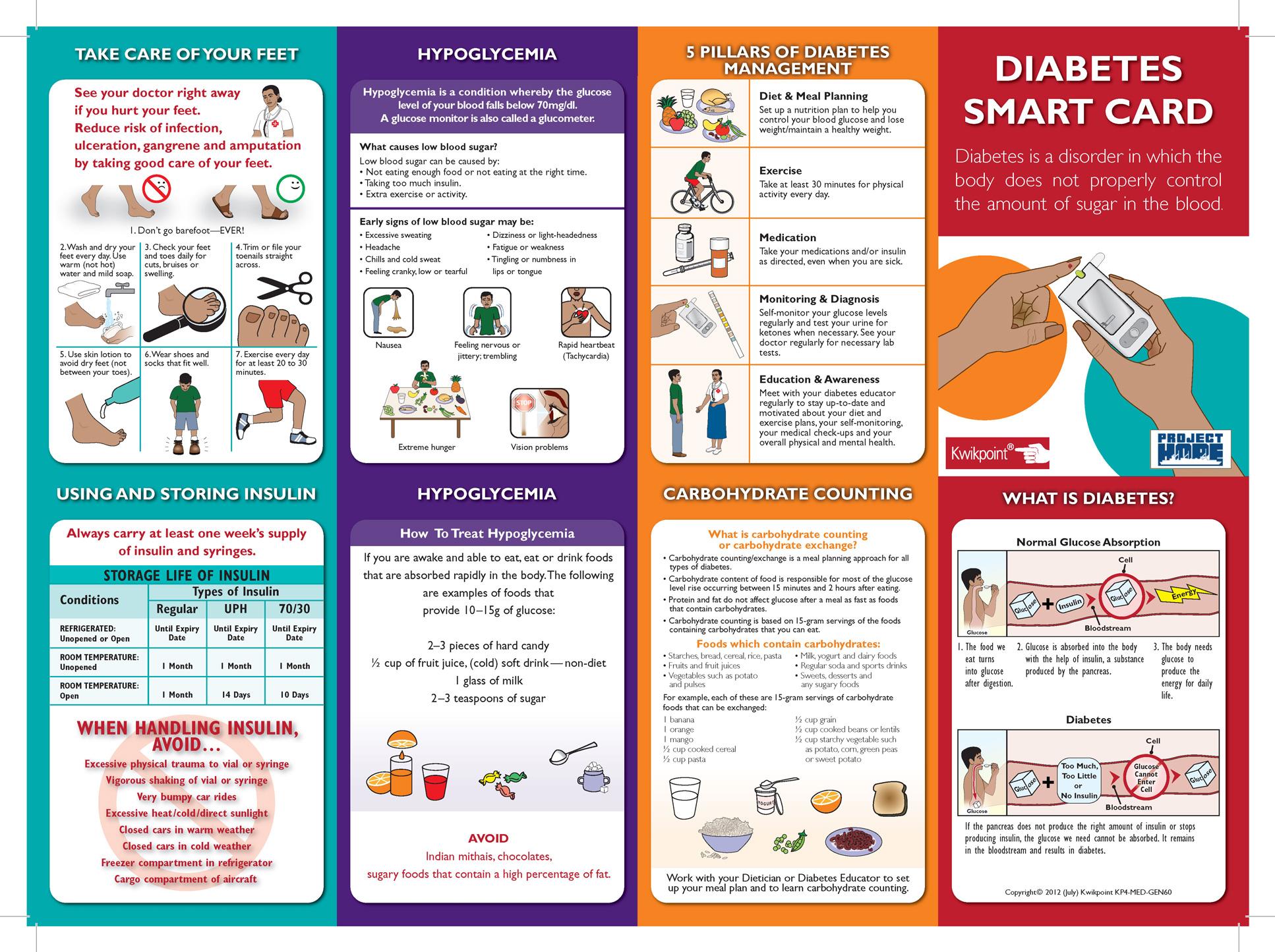 Diabetes Smart Card [PDF Version] - Kwikpoint.com