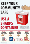 Sharps Disposal Awareness Poster